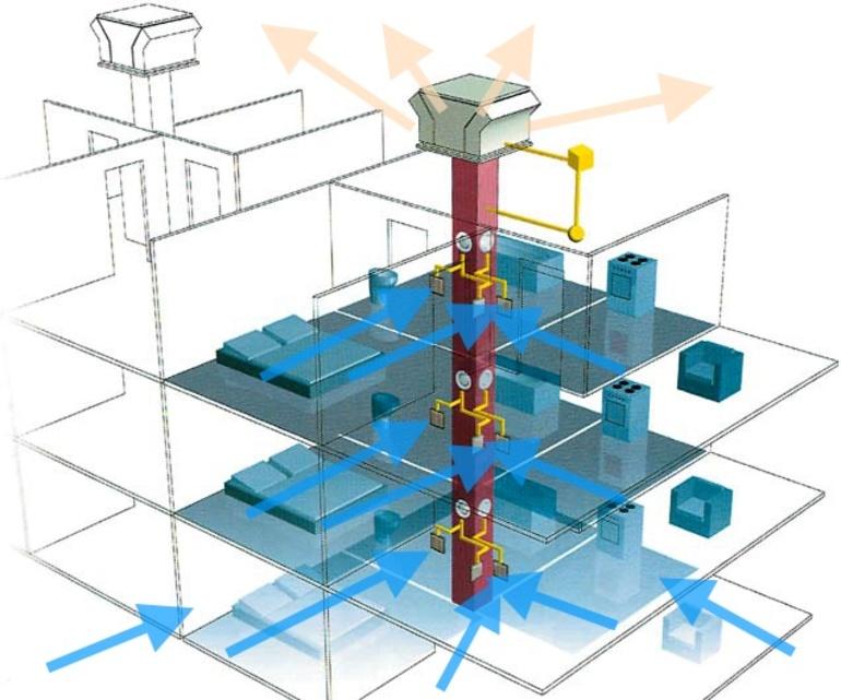 Вентиляционная система многоэтажки