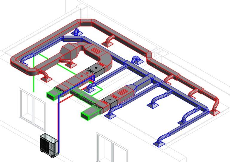 Очередность проектирования вентиляционной системы