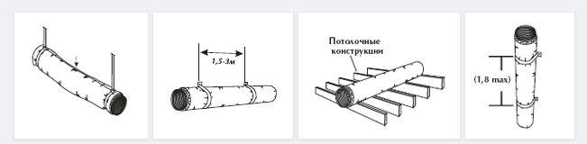гофрированная алюминиевая труба для вентиляции