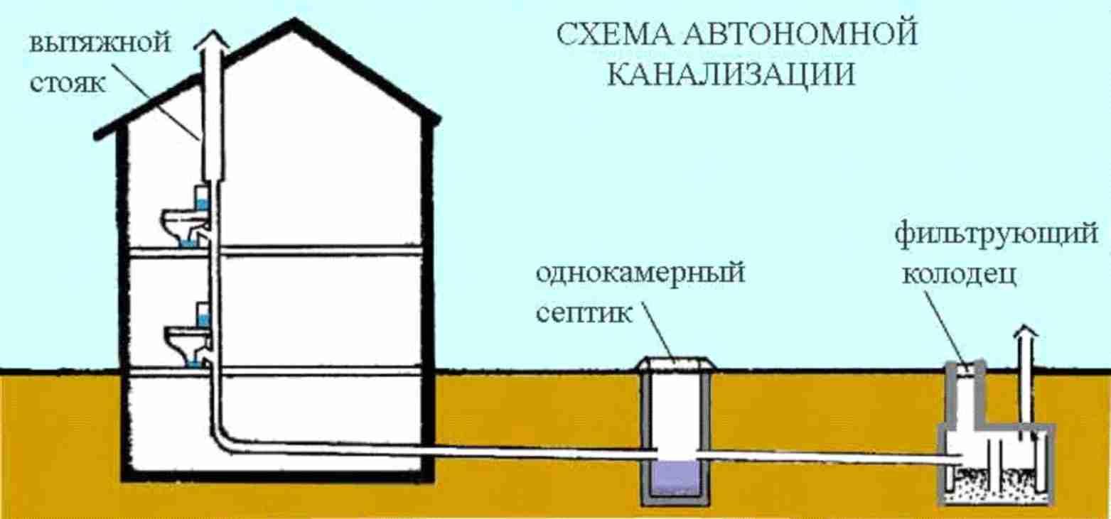 Вытяжка в ванной частного дома своими руками схема фото 986