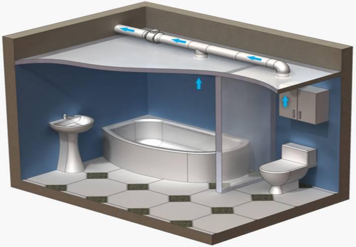 Вентиляция в ванной комнате через туалет