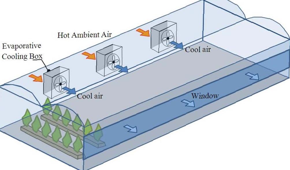 Схема тепличной вентиляции