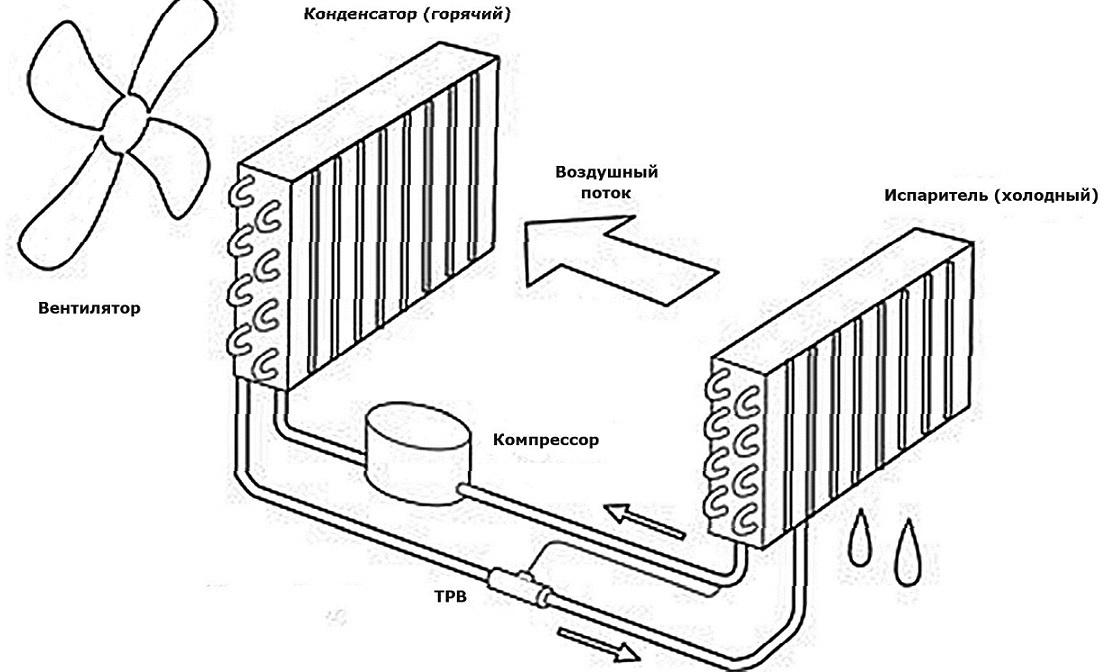 Схема осушителя воздуха