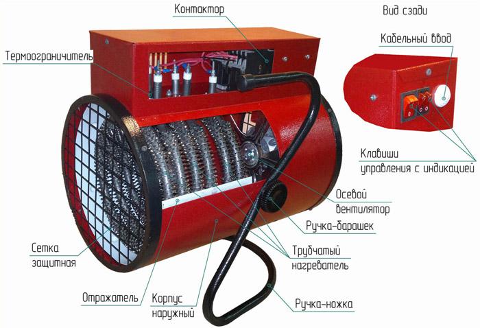 Электрический калорифер