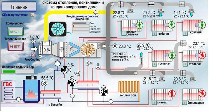 схема автоматики