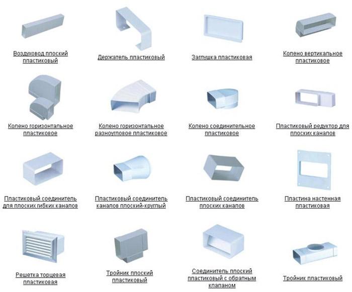 детали для пластикового прямоугольного канала